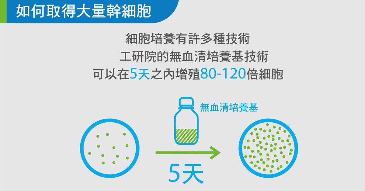 High-Potency-MSC-Serum-Free-Medium_02