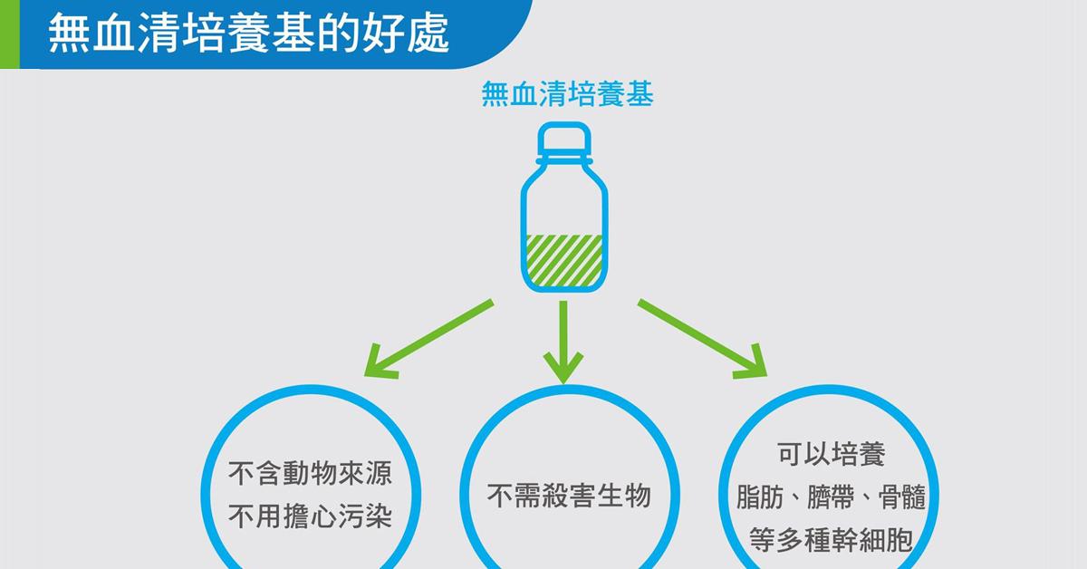 High-Potency-MSC-Serum-Free-Medium_03