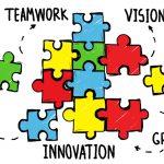 產學合作雙贏…有訣竅