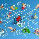4大數位健康趨勢 打造虛實醫療服務