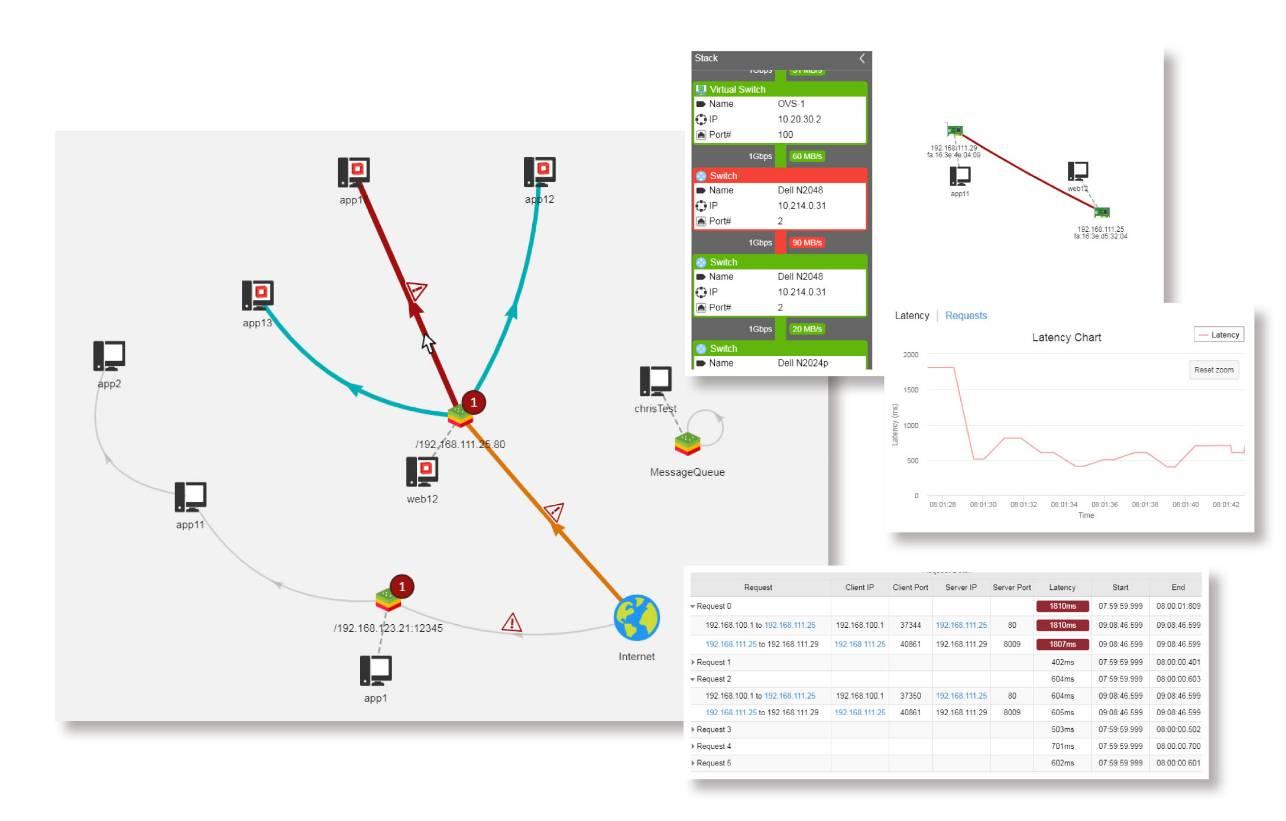 【2018R&D100】免代理式應用效能管理系統 效能一目了然