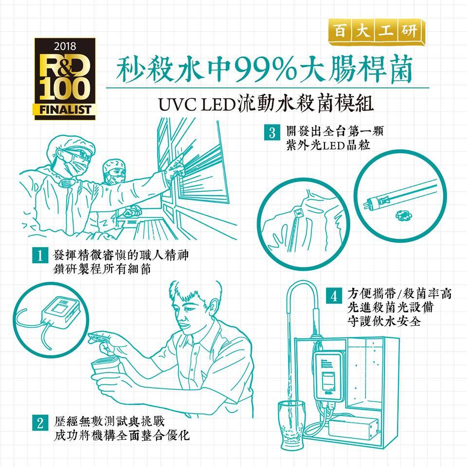 可攜式UVC LED流動水模組