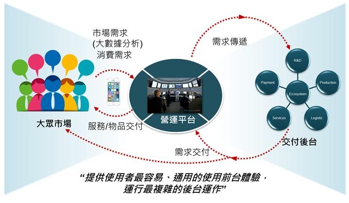 iek-digital-economic-business-model-and-develop_2_v2
