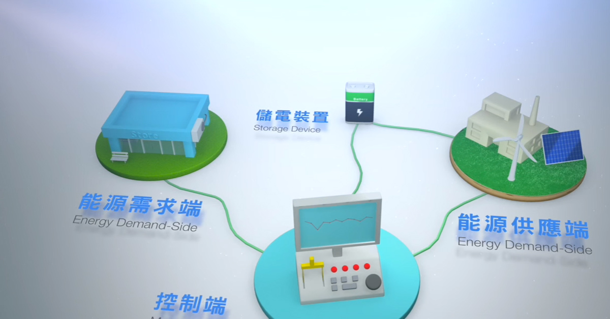 smart-save-energy-system_cover