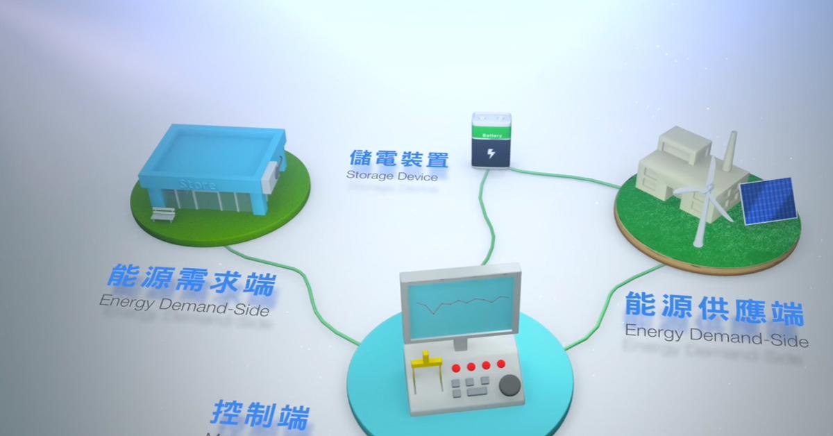 智慧節能系統研發與應用